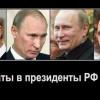 Кто будет Президентом России после Путина?