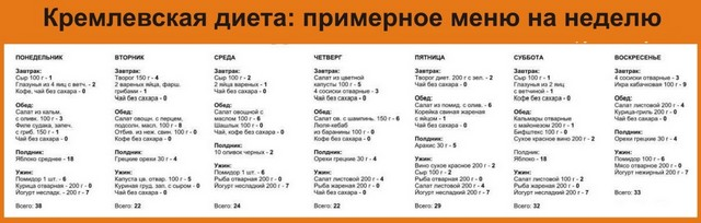 Кремлевская диета 2 этап 14
