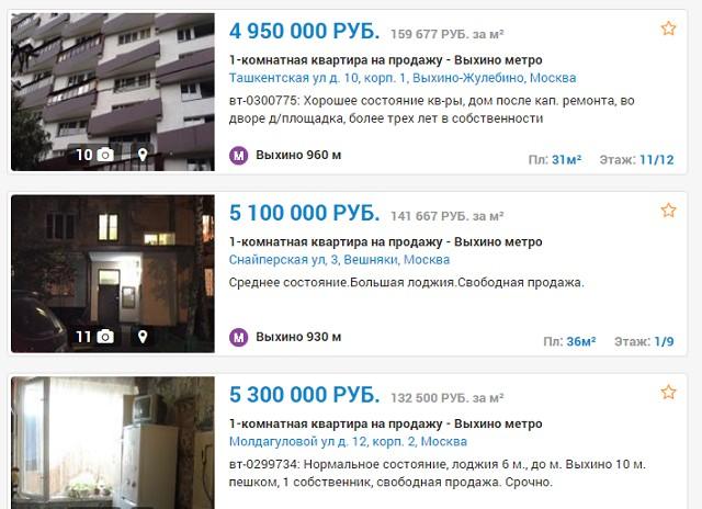 стоимость квартир в Москве