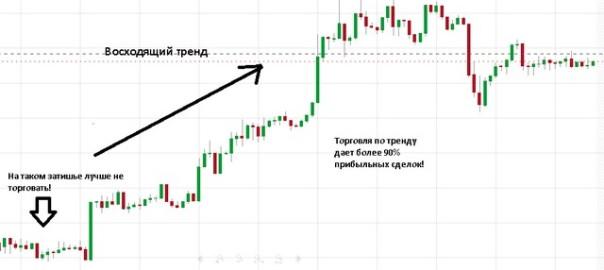 voshodyashiy-trend