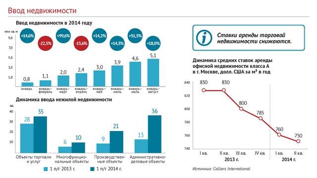 инфографика об экономики