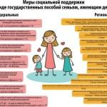Выплаты за второго ребенка в 2018 году