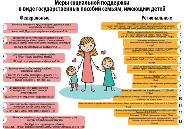 схема выплат за ребенка